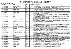 第5回北の酒まつり利き酒銘柄(北海道)